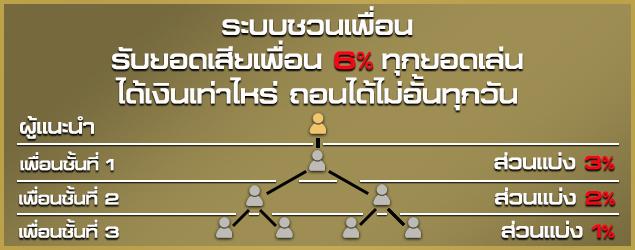 affiliate1
